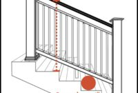 Deck Stairs Railing Height