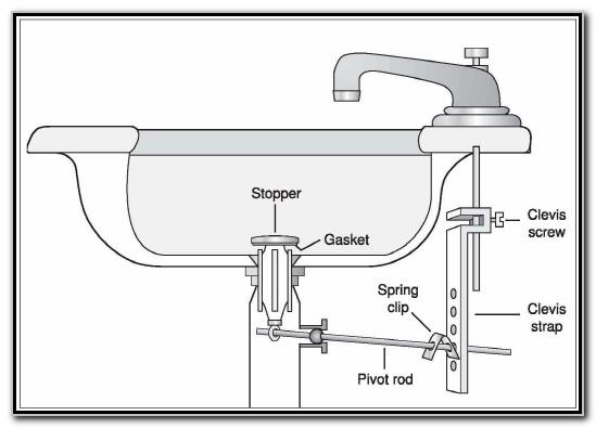 Stupendous Fix Bathroom Sink Stopper Sink And Faucets Home Download Free Architecture Designs Itiscsunscenecom